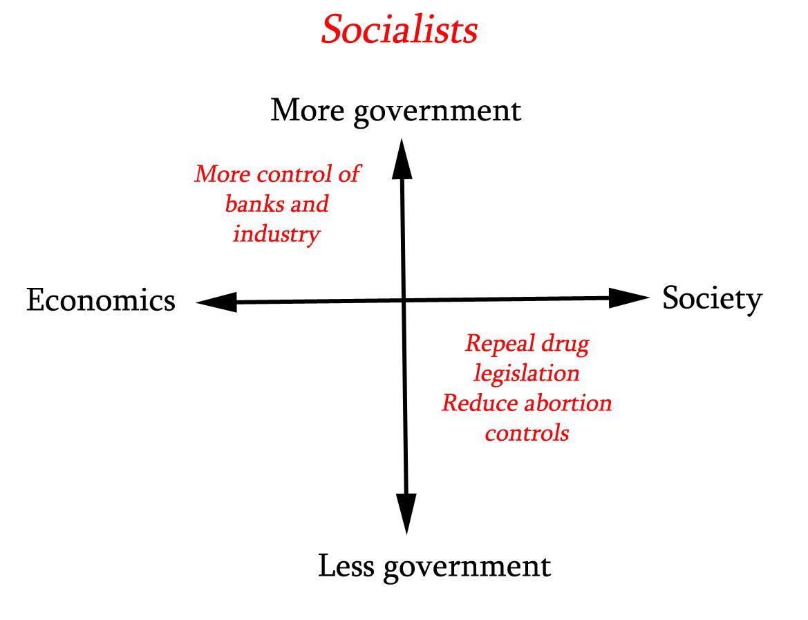 defining libertarianism - barbarism and civilizationbarbarism and